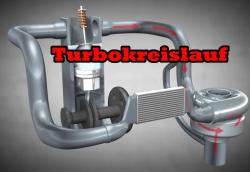 turbokreislauf-faq