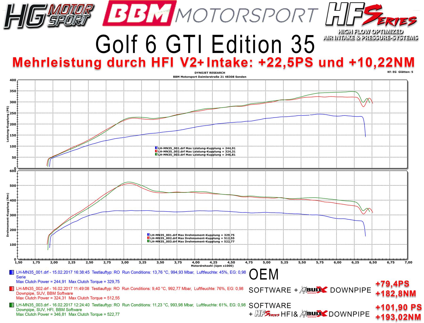 HG-Motorsport Onlineshop - HFI Carbon Air Intake Kit Gen.2 \