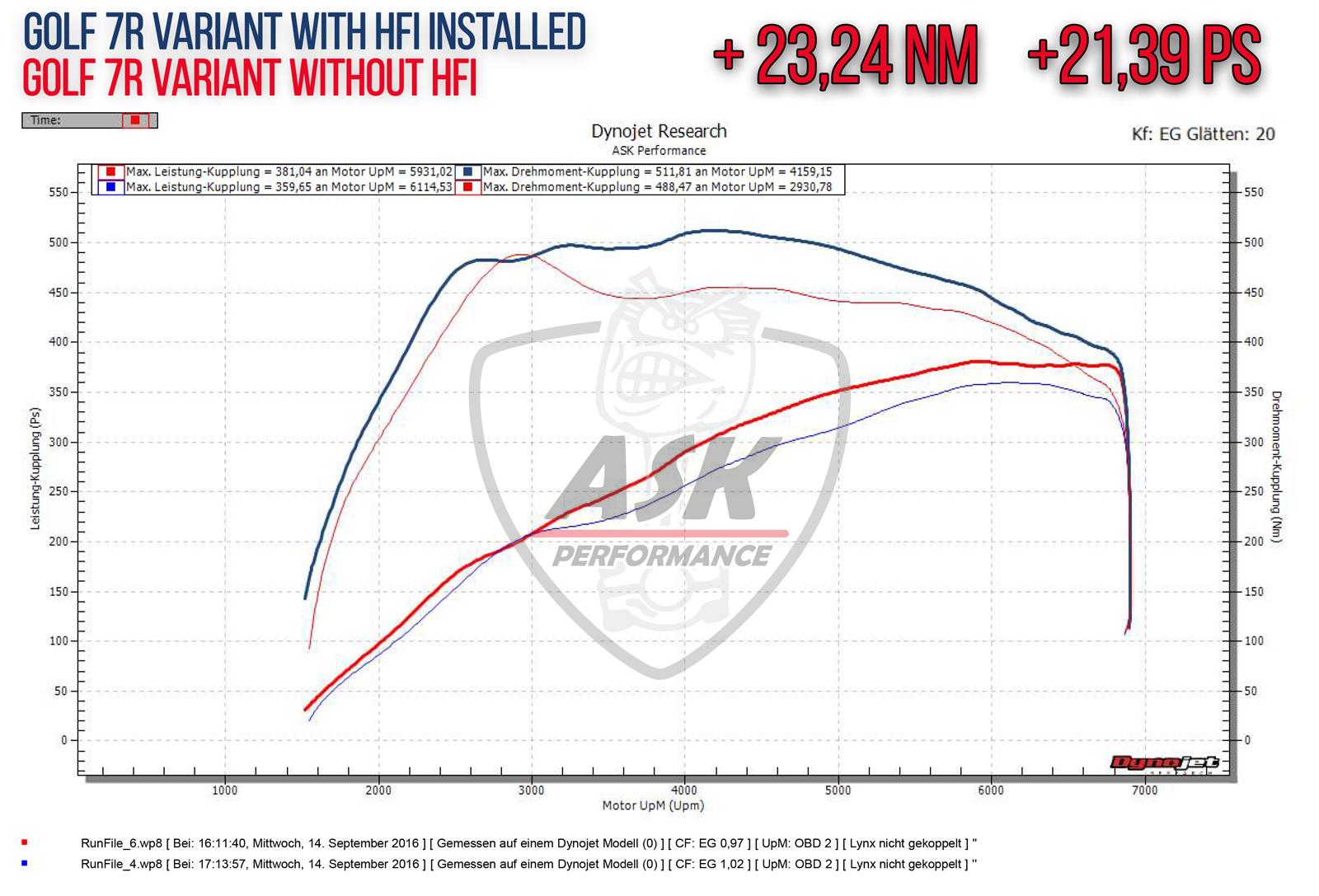 Hg-motorsport Onlineshop